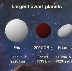 cuce gezegenler