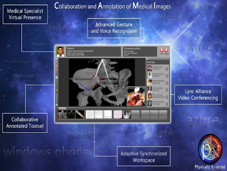Collaboration and Annotation of Medical Images (CAMI)
