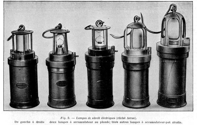 Les différentes lampes du mineur