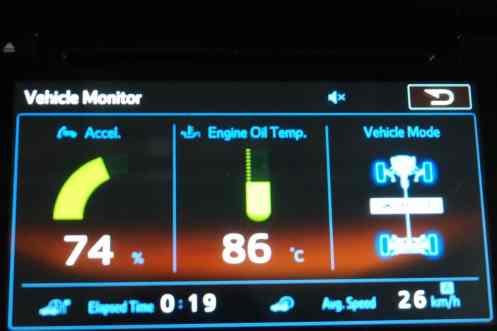 Porcentagem de acelerados, temperatura do óleo e indicação de modo de tração