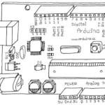 Manual de Arduino en español