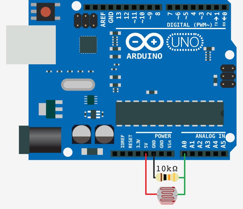 Programacin Arduinocl