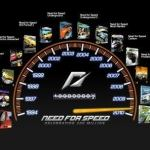 25% Off All Need for Speed Titles