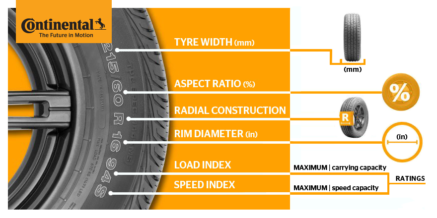 How To Decode Tyre Sidewall Information Continental Auto