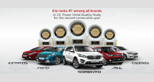 KIA latest