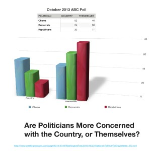 ABC/ Washington Post poll