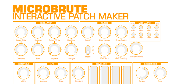 Microbrute Interactive Patch Maker