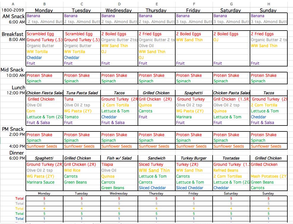 21 day fix menu plans 1200 1499 calories