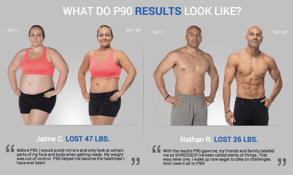 p90 Challenge Group