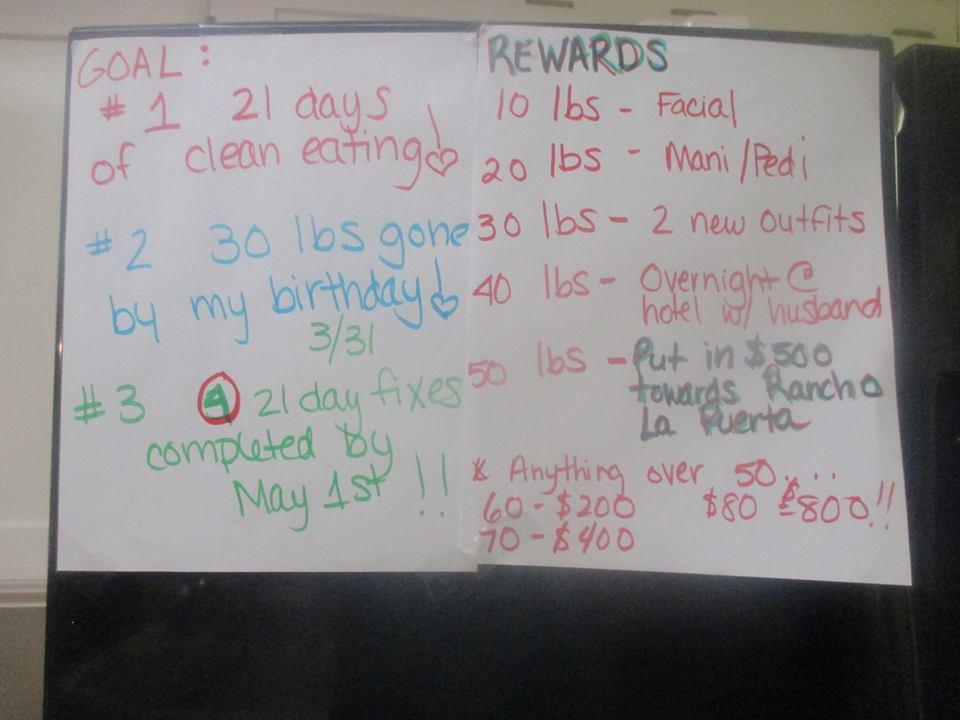 Weight Loss Countdown Chart Ideas