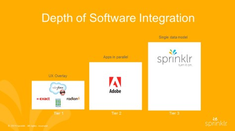 Sprinklr competitive advantage