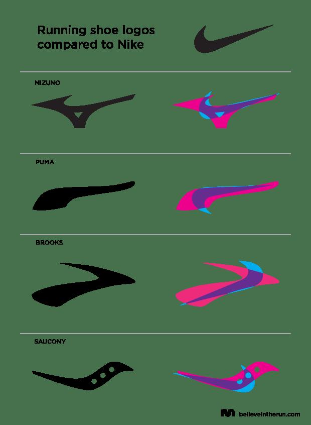 Nike Logo Compare