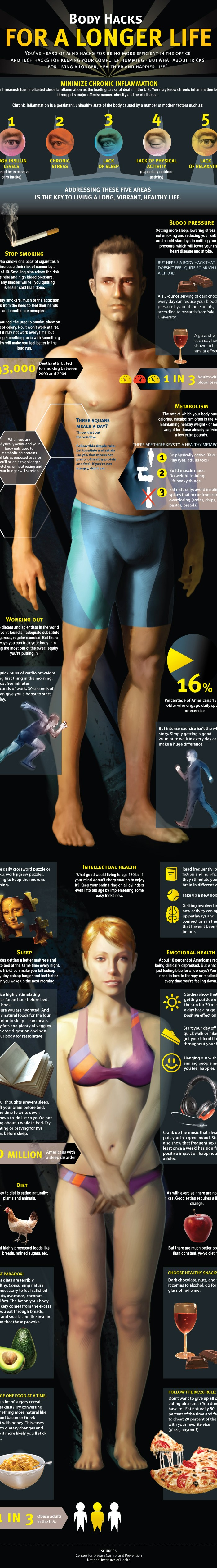 Body Hacks For A Longer Life - Infographic