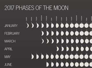 2017-Phases-of-the-Moon-Calendar-detail