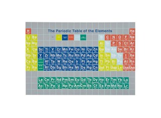fundamental-party-placemats-set-of-12