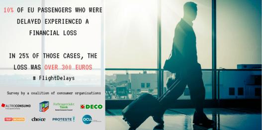 Air passengers survey_EU_financial loss_with logos
