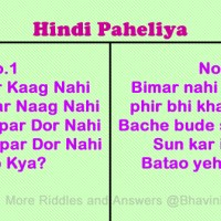 A Set of Whatsapp Hindi Word Riddles - Hindi Paheli