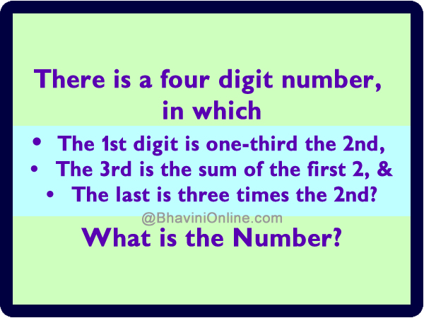 how to find 4 digit discord number