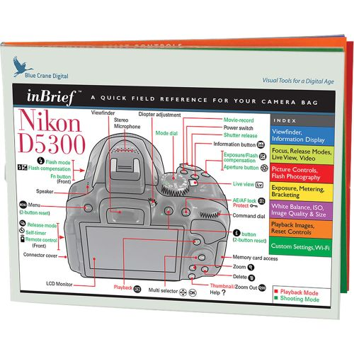 Medium Crop Of Nikon D5300 Manual