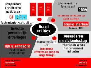 interact09_brand_utilities