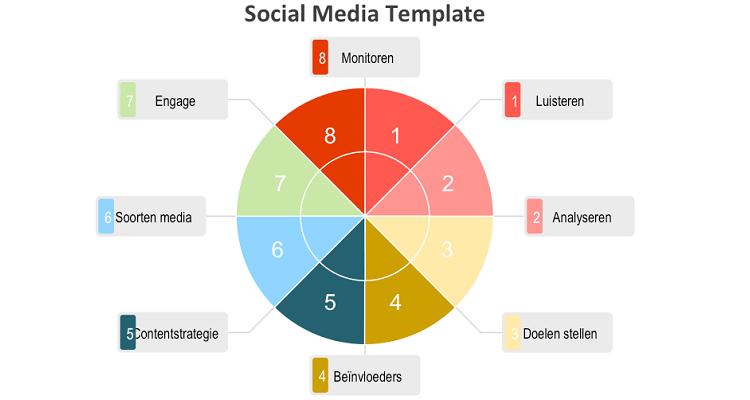 social media template