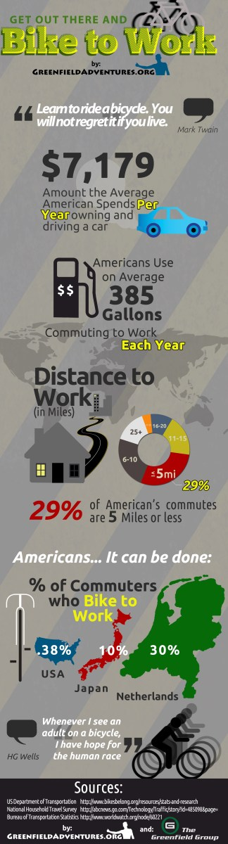 Bike To Work! Top Benefits And Reasons (Infographic)