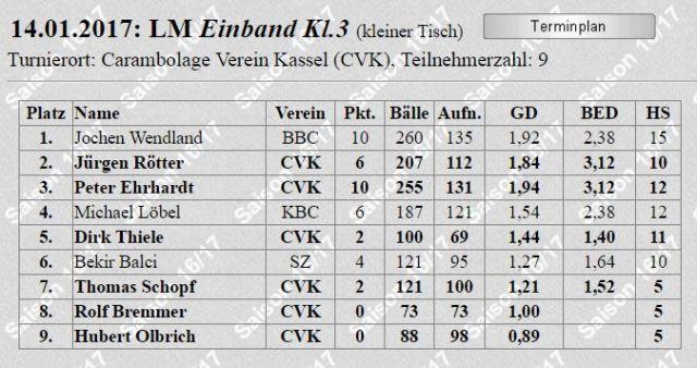 2017_01_14_LM Einband Kl. 3 bei CVK Endergebnis