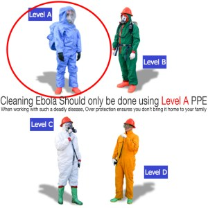 Ebola Cleaning Suits Level A PPE
