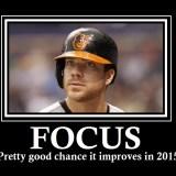 2015 Orioles Motivational Posters, Part 1