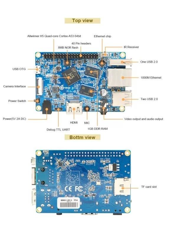 Orange Pi PC 2 (Quelle: aliexpress.com)