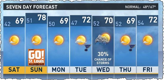 forecast-oct-22