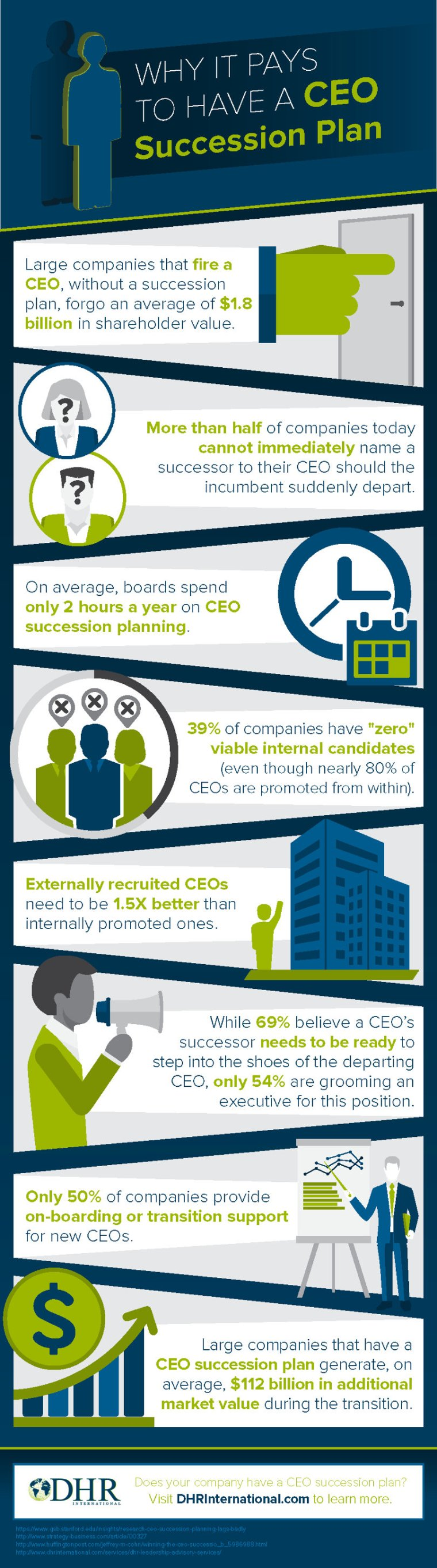 CEO succeesion planning infographic
