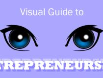 The Ultimate Visual Guide to Entrepreneurship