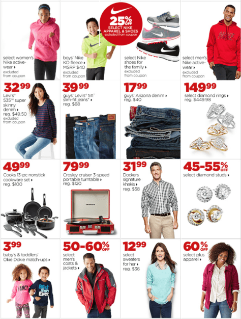 JC Penny Cyber Monday 2015 Ad - Page 2
