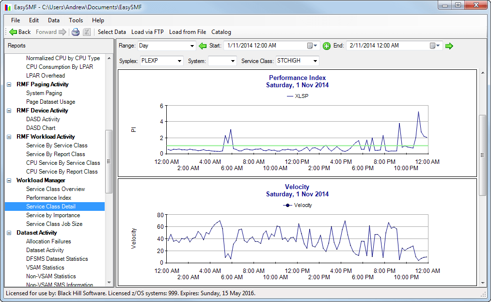 Simple SMF reporting for z/OS