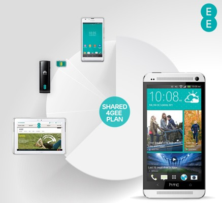 EE details shared and PAYG data plans, NFC payment service, new router