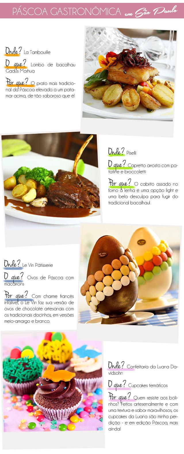 blog-da-alice-ferraz-pascoa-gastronomica-sp