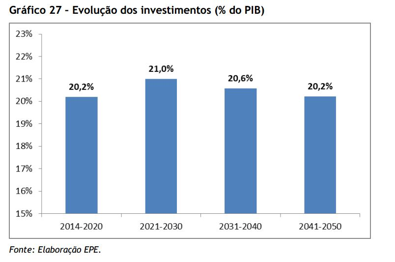 EPE Investimentos pg 59 (2)