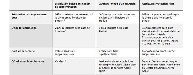 garantie_apple