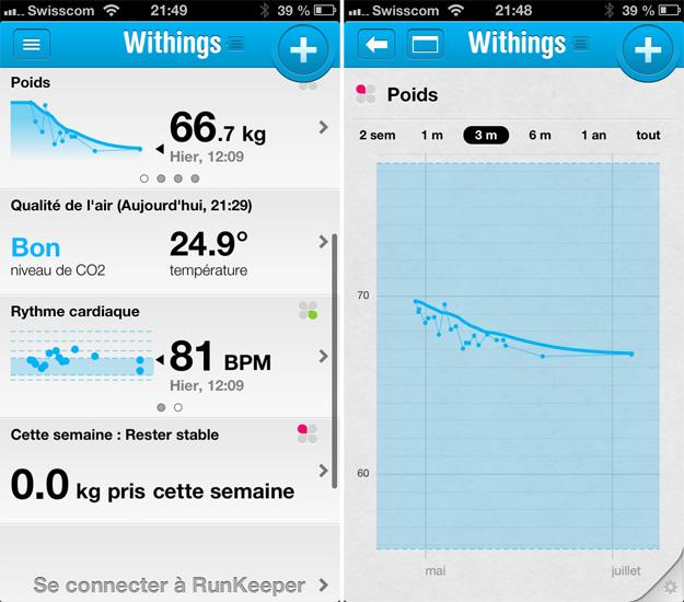 test balance wifi withings smart body analyzer ws 50 blogeek. Black Bedroom Furniture Sets. Home Design Ideas