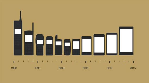 evolution_mobiles