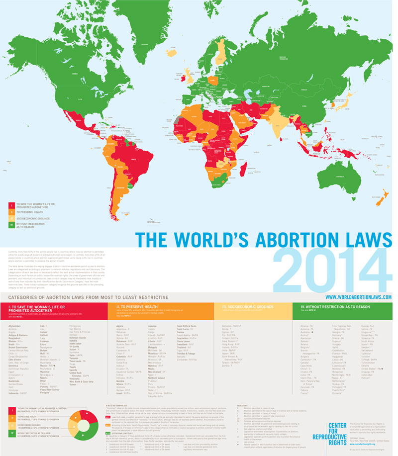 FINAL_AbortionMap_CN4.29.14
