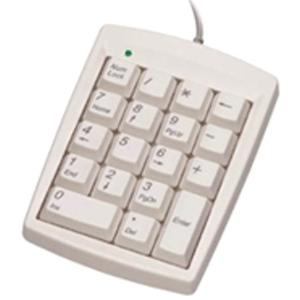Teclado numérico de una computadora
