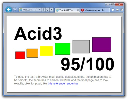 Acid3 Test en Internet Explorer 9 Beta