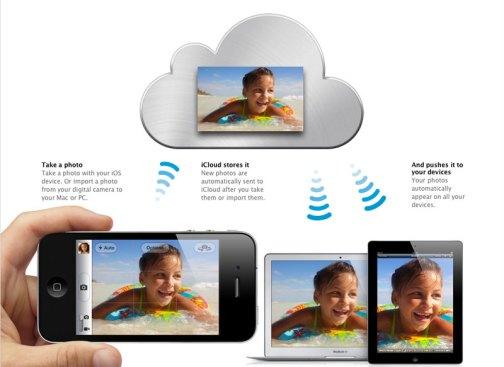 apple-icloud-2-photo-sharing
