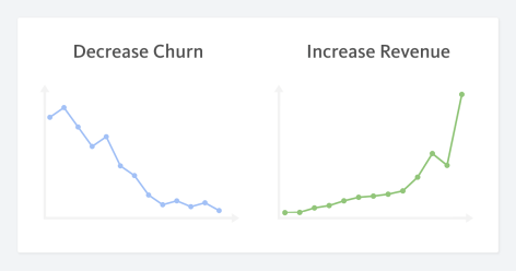 churn-revenue-2015-07-16-1429