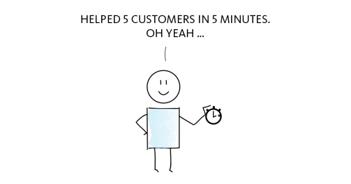on-time-customer-support-v3