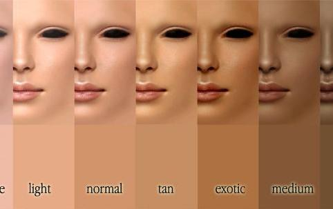 Know Your Skin Tone And Enhance Your Beauty Quotient Bms