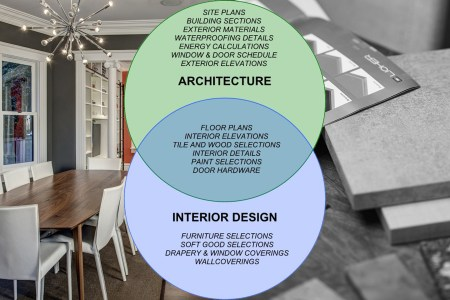 architecture vs. interior design board & vellum