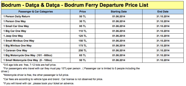 Bodrum to Datca Ferry Pricing Turkey